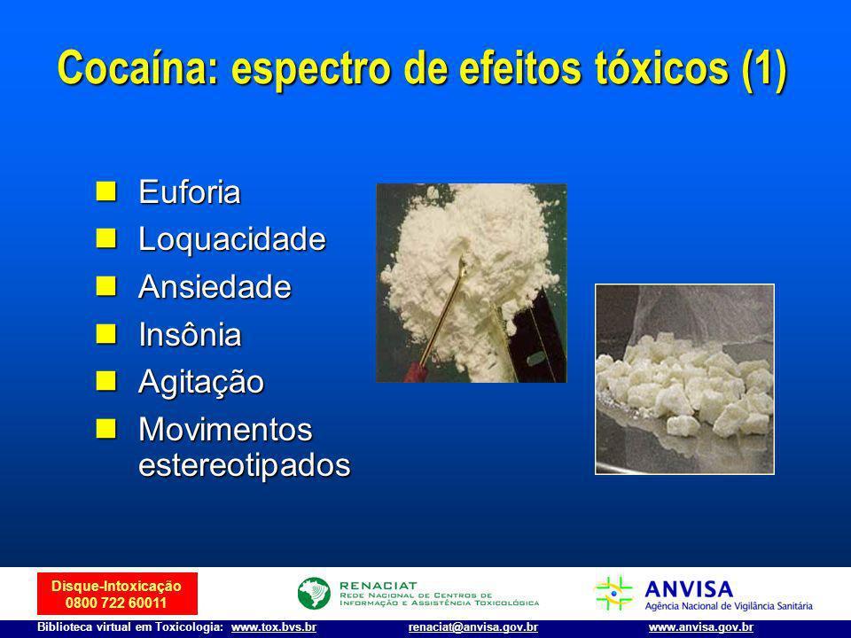 Disque-Intoxicação 0800 722 60011 Biblioteca virtual em Toxicologia: www.tox.bvs.brwww.anvisa.gov.brrenaciat@anvisa.gov.br Euforia Euforia Loquacidade