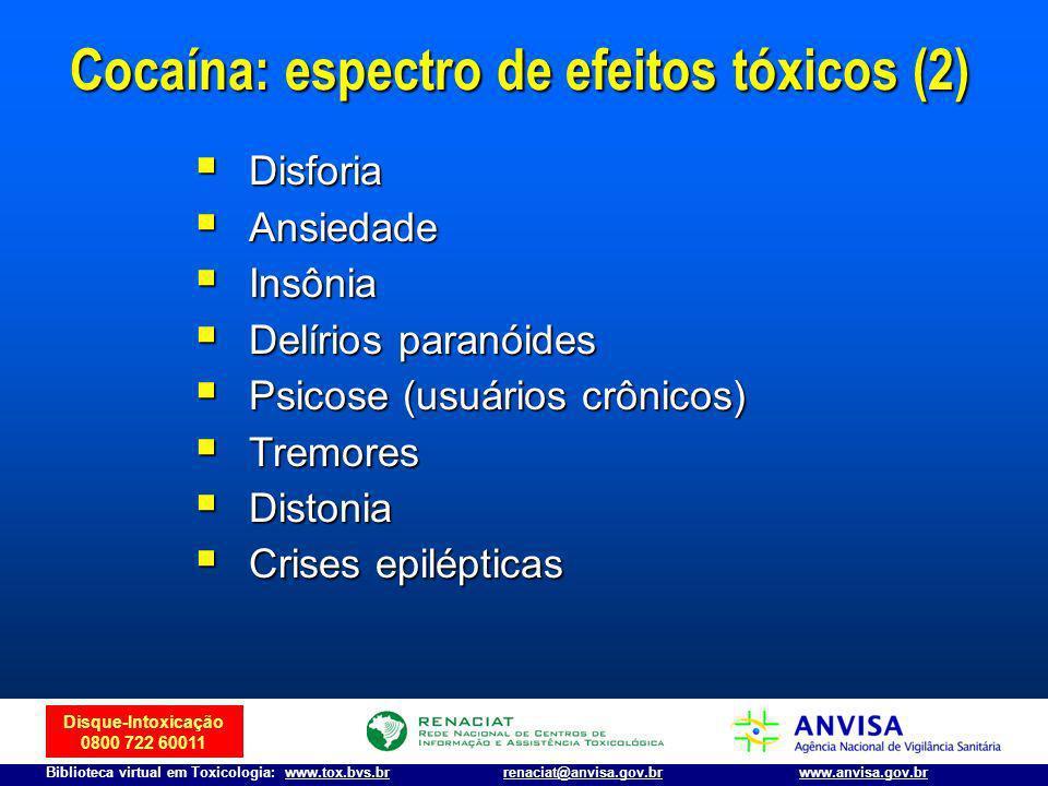Disque-Intoxicação 0800 722 60011 Biblioteca virtual em Toxicologia: www.tox.bvs.brwww.anvisa.gov.brrenaciat@anvisa.gov.br Disforia Disforia Ansiedade