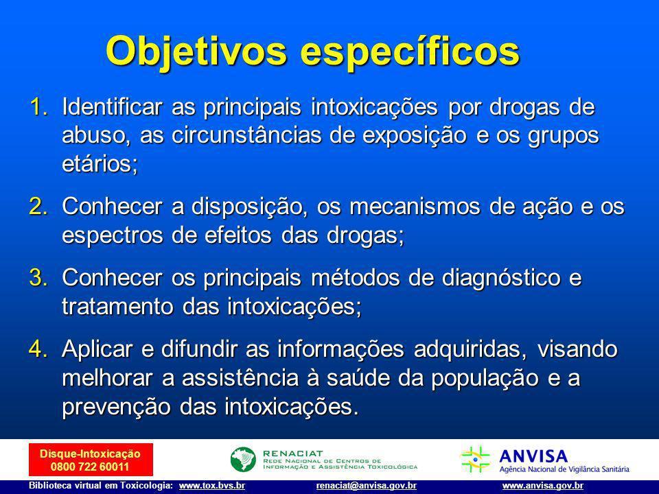 Disque-Intoxicação 0800 722 60011 Biblioteca virtual em Toxicologia: www.tox.bvs.brwww.anvisa.gov.brrenaciat@anvisa.gov.br Objetivos específicos 1.Ide