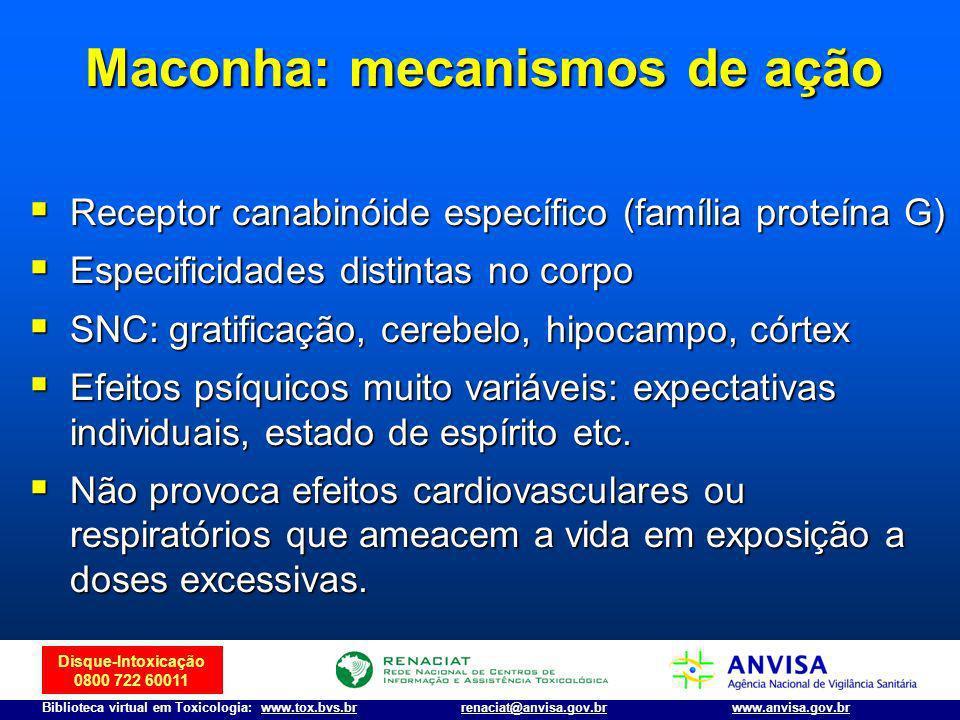 Disque-Intoxicação 0800 722 60011 Biblioteca virtual em Toxicologia: www.tox.bvs.brwww.anvisa.gov.brrenaciat@anvisa.gov.br Receptor canabinóide especí