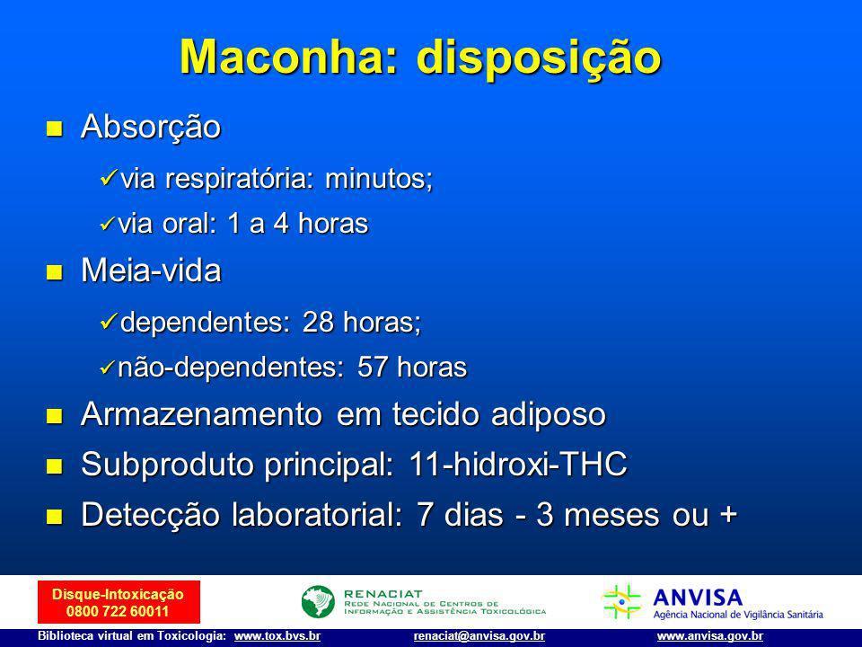 Disque-Intoxicação 0800 722 60011 Biblioteca virtual em Toxicologia: www.tox.bvs.brwww.anvisa.gov.brrenaciat@anvisa.gov.br n Absorção via respiratória