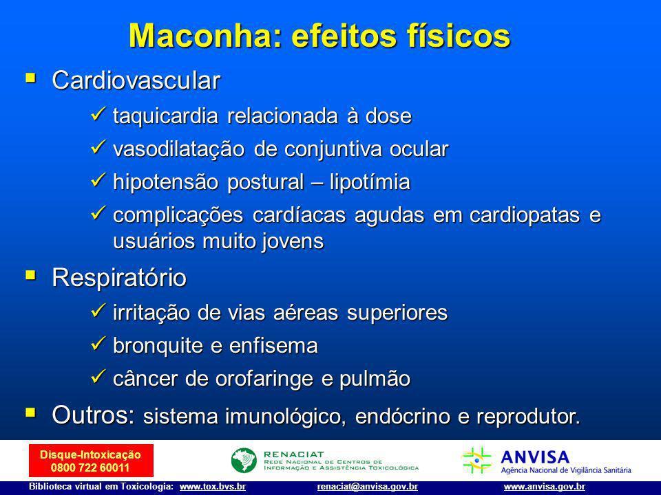 Disque-Intoxicação 0800 722 60011 Biblioteca virtual em Toxicologia: www.tox.bvs.brwww.anvisa.gov.brrenaciat@anvisa.gov.br Maconha: efeitos físicos Ca