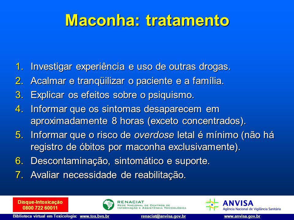 Disque-Intoxicação 0800 722 60011 Biblioteca virtual em Toxicologia: www.tox.bvs.brwww.anvisa.gov.brrenaciat@anvisa.gov.br 1.Investigar experiência e