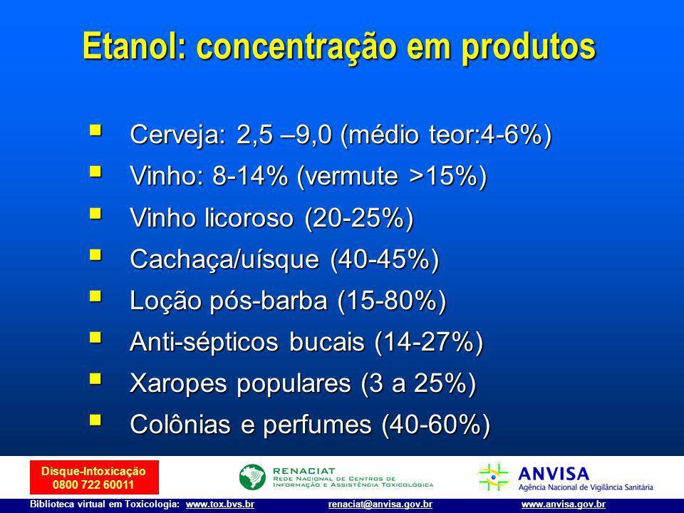Disque-Intoxicação 0800 722 60011 Biblioteca virtual em Toxicologia: www.tox.bvs.brwww.anvisa.gov.brrenaciat@anvisa.gov.br Cerveja: 2,5 –9,0 (médio te
