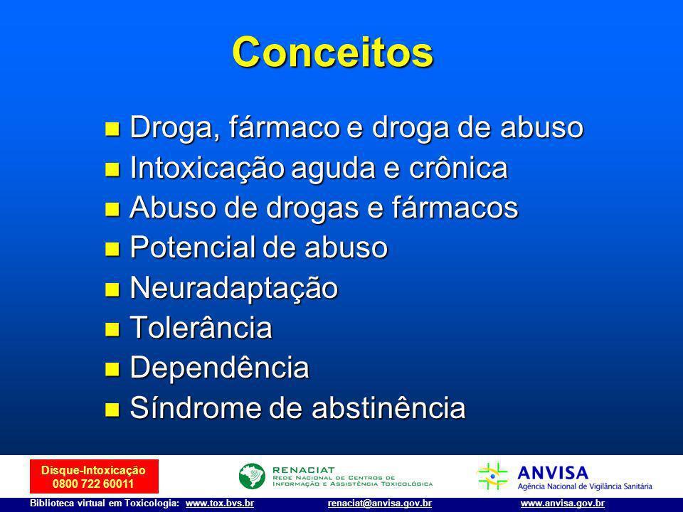 Disque-Intoxicação 0800 722 60011 Biblioteca virtual em Toxicologia: www.tox.bvs.brwww.anvisa.gov.brrenaciat@anvisa.gov.br Conceitos Droga, fármaco e