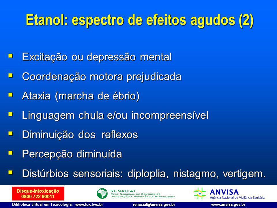 Disque-Intoxicação 0800 722 60011 Biblioteca virtual em Toxicologia: www.tox.bvs.brwww.anvisa.gov.brrenaciat@anvisa.gov.br Excitação ou depressão ment