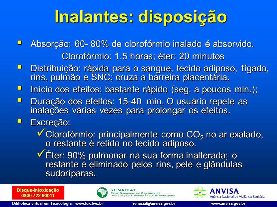 Disque-Intoxicação 0800 722 60011 Biblioteca virtual em Toxicologia: www.tox.bvs.brwww.anvisa.gov.brrenaciat@anvisa.gov.br Absorção: 60- 80% de clorof