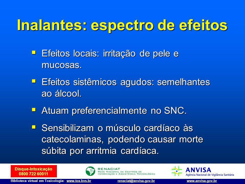 Disque-Intoxicação 0800 722 60011 Biblioteca virtual em Toxicologia: www.tox.bvs.brwww.anvisa.gov.brrenaciat@anvisa.gov.br Inalantes: espectro de efei