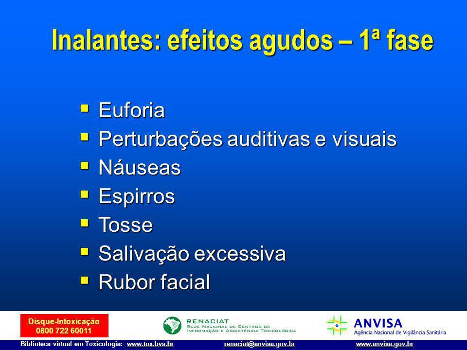 Disque-Intoxicação 0800 722 60011 Biblioteca virtual em Toxicologia: www.tox.bvs.brwww.anvisa.gov.brrenaciat@anvisa.gov.br Euforia Euforia Perturbaçõe