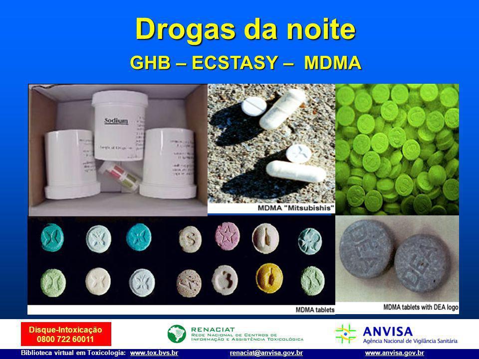 Disque-Intoxicação 0800 722 60011 Biblioteca virtual em Toxicologia: www.tox.bvs.brwww.anvisa.gov.brrenaciat@anvisa.gov.br Drogas da noite GHB – ECSTA