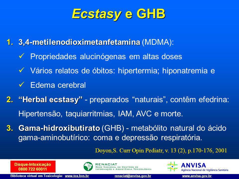 Disque-Intoxicação 0800 722 60011 Biblioteca virtual em Toxicologia: www.tox.bvs.brwww.anvisa.gov.brrenaciat@anvisa.gov.br Ecstasy e GHB 1.3,4-metilen