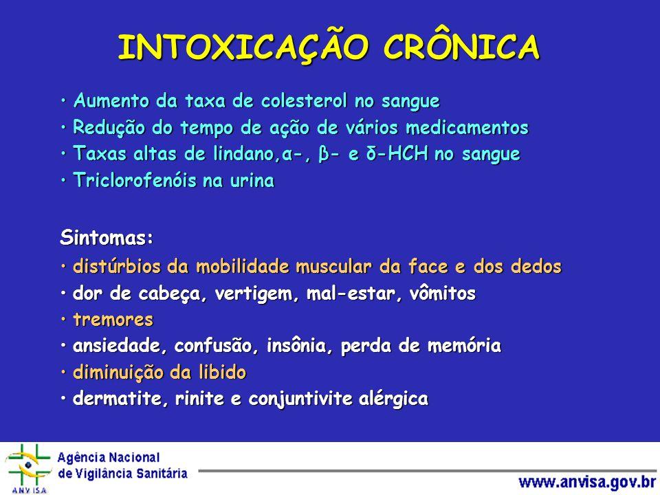 INTOXICAÇÃO CRÔNICA Aumento da taxa de colesterol no sangueAumento da taxa de colesterol no sangue Redução do tempo de ação de vários medicamentosRedu