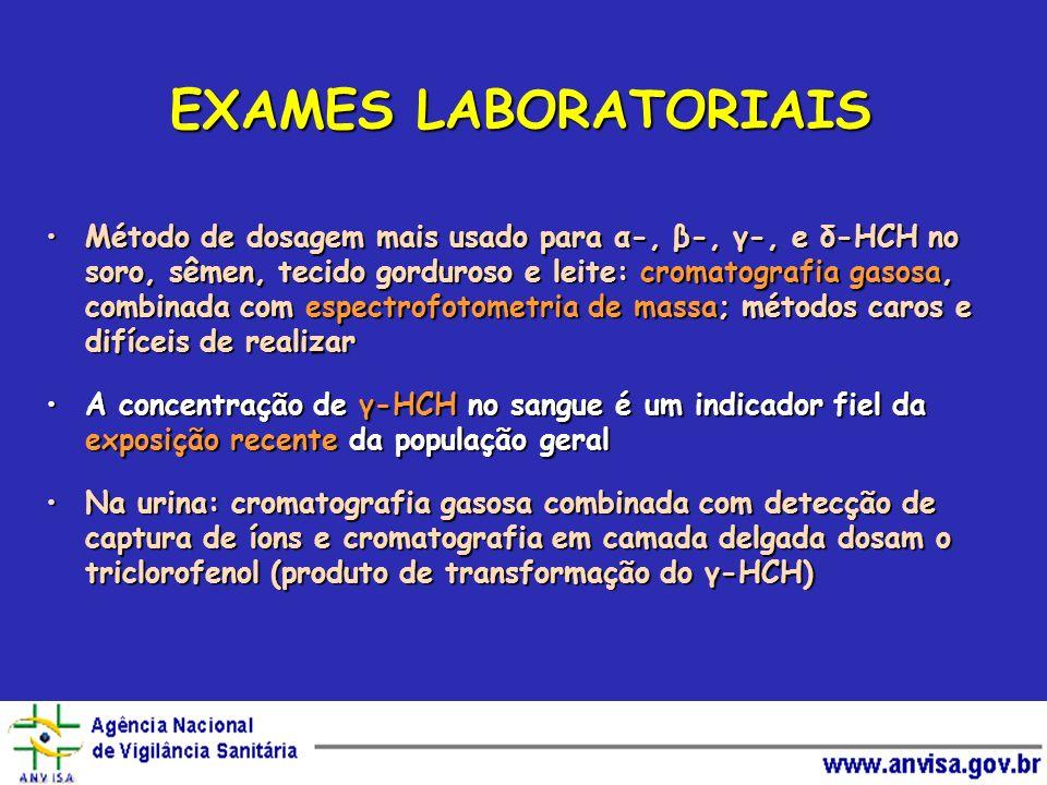 EXAMES LABORATORIAIS Método de dosagem mais usado para α-, β-, γ-, e δ-HCH no soro, sêmen, tecido gorduroso e leite: cromatografia gasosa, combinada c