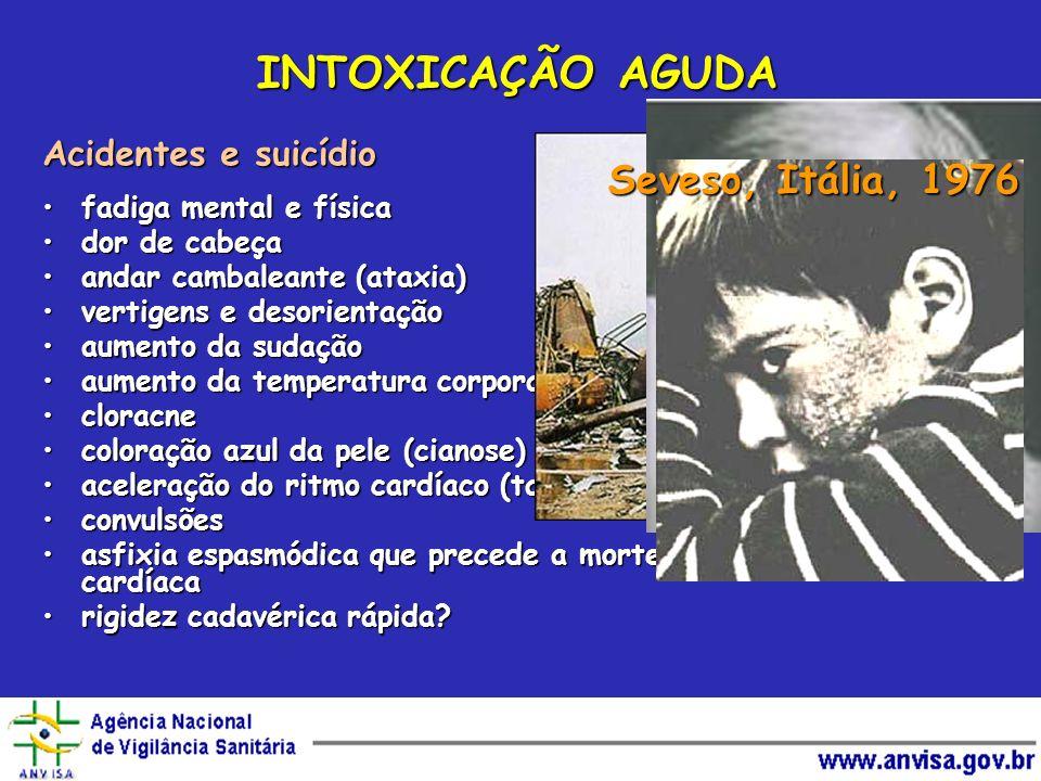 INTOXICAÇÃO AGUDA Acidentes e suicídio fadiga mental e físicafadiga mental e física dor de cabeçador de cabeça andar cambaleante (ataxia)andar cambale