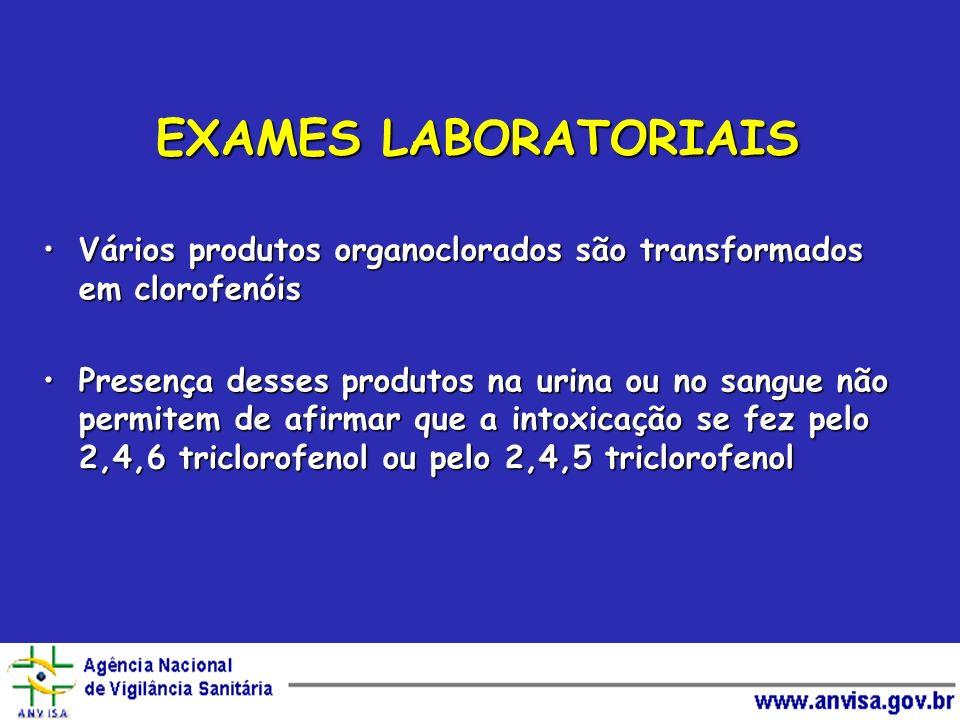 EXAMES LABORATORIAIS Vários produtos organoclorados são transformados em clorofenóisVários produtos organoclorados são transformados em clorofenóis Pr