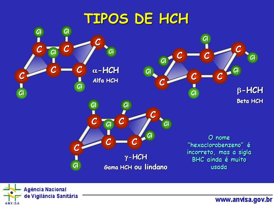 TIPOS DE HCH -HCH -HCH Alfa HCH Cl ClClCl Cl C C C C C C Cl -HCH -HCH Beta HCH Cl Cl ClClCl Cl C C C C C C -HCH -HCH Gama HCH ou lindano ClCl Cl Cl Cl