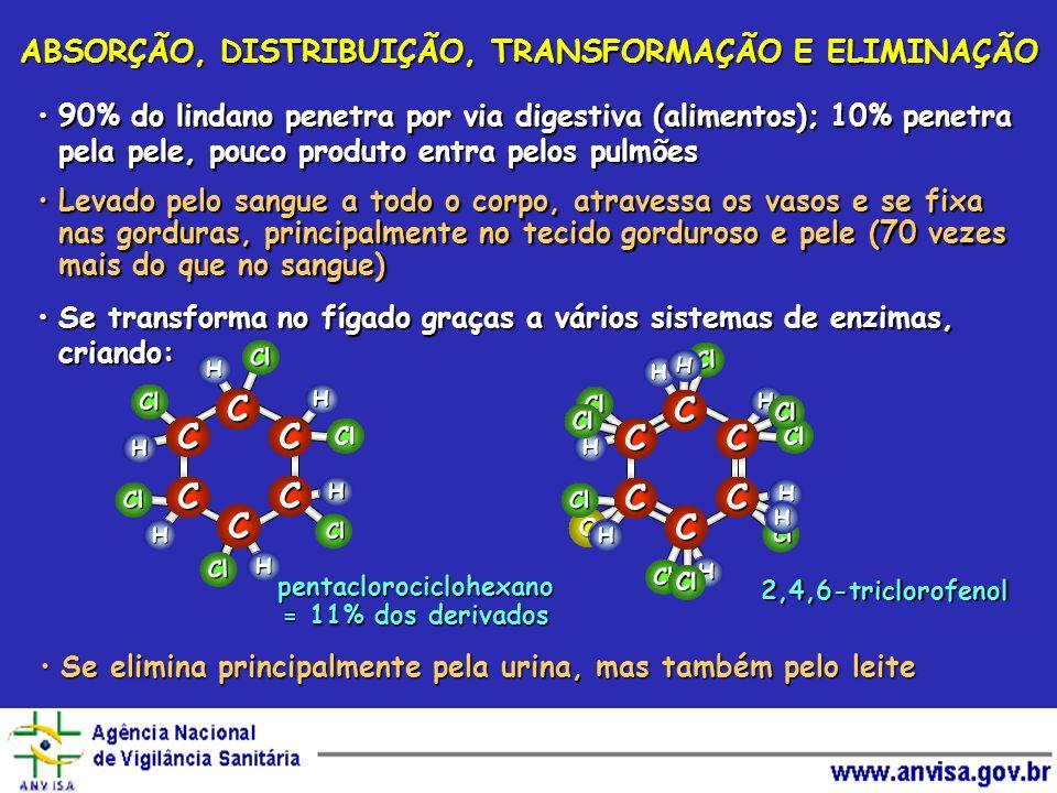 H Cl Cl Cl Cl Cl H H H H H H Cl Cl O ABSORÇÃO, DISTRIBUIÇÃO, TRANSFORMAÇÃO E ELIMINAÇÃO pentaclorociclohexano = 11% dos derivados C C C C C 90% do lin