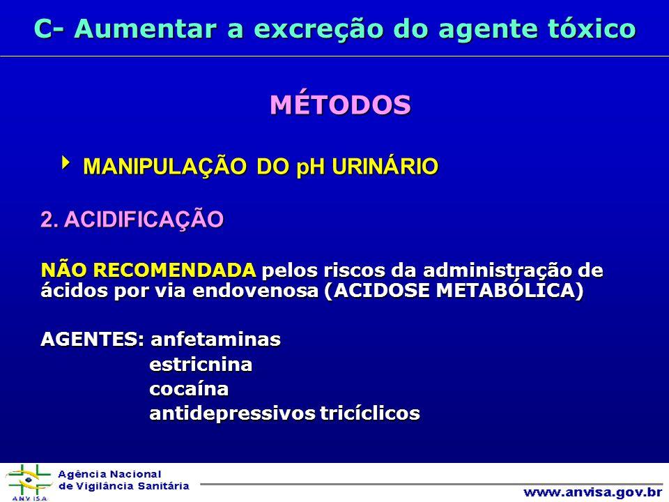 C- Aumentar a excreção do agente tóxico MÉTODOS MÉTODOS MANIPULAÇÃO DO pH URINÁRIO MANIPULAÇÃO DO pH URINÁRIO 2.
