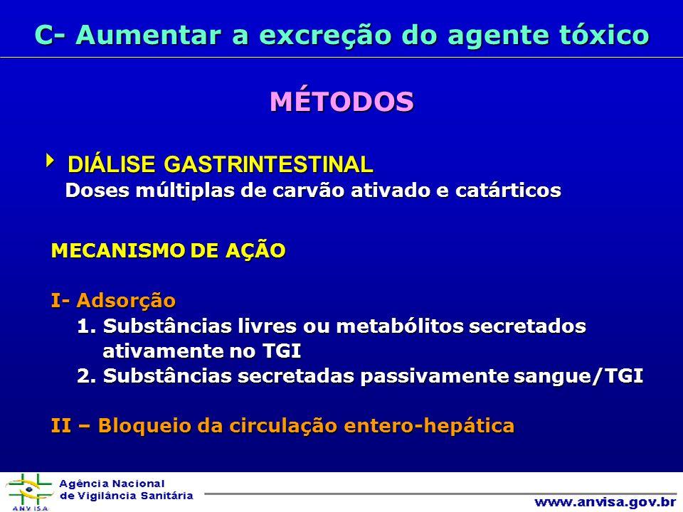 C- Aumentar a excreção do agente tóxico MÉTODOS DIÁLISE GASTRINTESTINAL DIÁLISE GASTRINTESTINAL Doses múltiplas de carvão ativado e catárticos Doses múltiplas de carvão ativado e catárticos MECANISMO DE AÇÃO MECANISMO DE AÇÃO I- Adsorção I- Adsorção 1.