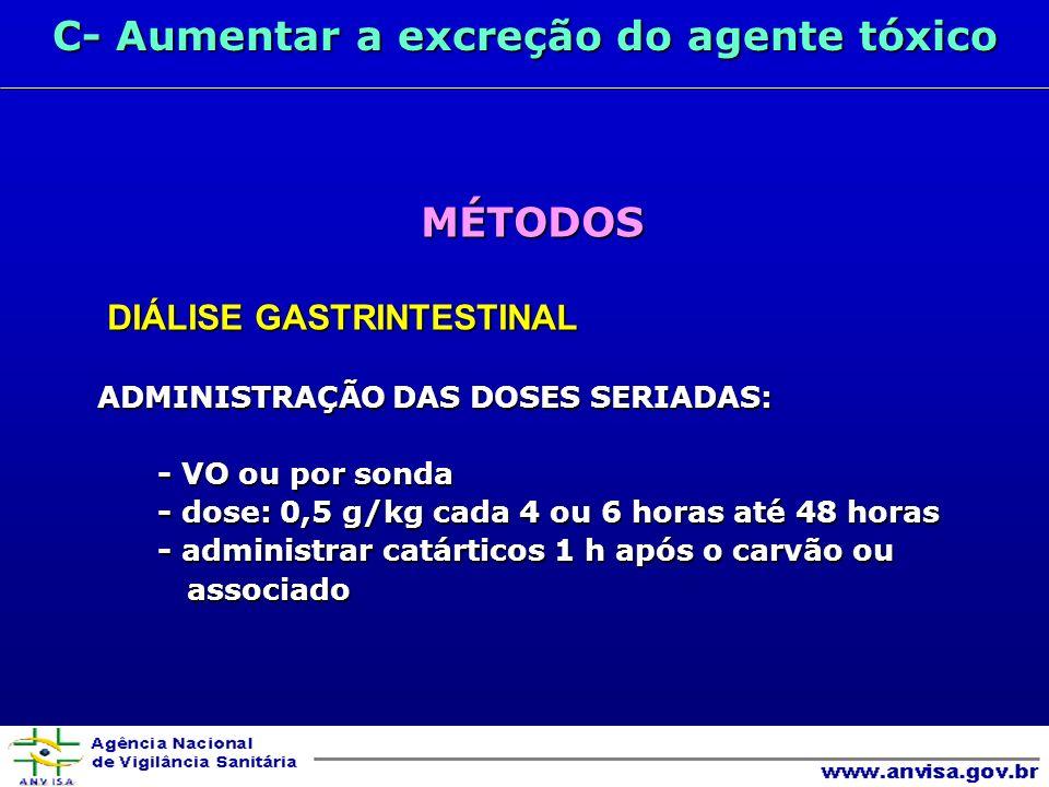 C- Aumentar a excreção do agente tóxico MÉTODOS DIÁLISE GASTRINTESTINAL DIÁLISE GASTRINTESTINAL ADMINISTRAÇÃO DAS DOSES SERIADAS: - VO ou por sonda - VO ou por sonda - dose: 0,5 g/kg cada 4 ou 6 horas até 48 horas - dose: 0,5 g/kg cada 4 ou 6 horas até 48 horas - administrar catárticos 1 h após o carvão ou - administrar catárticos 1 h após o carvão ou associado associado