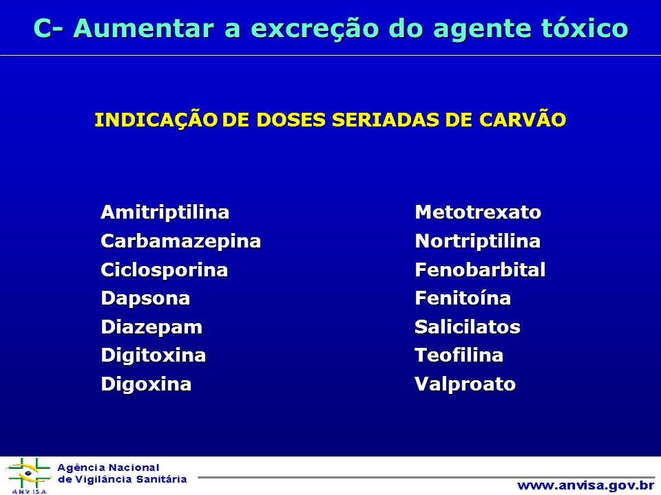 INDICAÇÃO DE DOSES SERIADAS DE CARVÃO C- Aumentar a excreção do agente tóxico AmitriptilinaCarbamazepinaCiclosporinaDapsonaDiazepamDigitoxinaDigoxinaMetotrexatoNortriptilinaFenobarbitalFenitoínaSalicilatosTeofilinaValproato