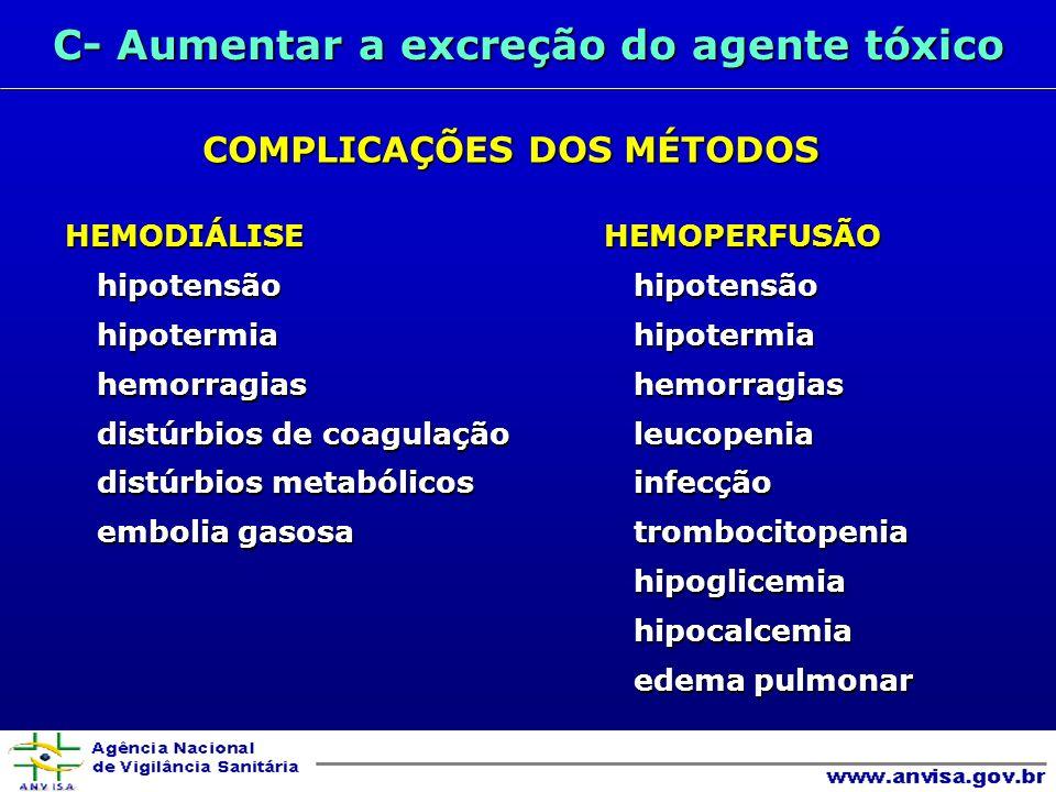 C- Aumentar a excreção do agente tóxico COMPLICAÇÕES DOS MÉTODOS HEMODIÁLISEHEMOPERFUSÃO hipotensãohipotensão hipotermiahipotermia hemorragiashemorragias distúrbios de coagulaçãoleucopenia distúrbios metabólicosinfecção embolia gasosatrombocitopenia hipoglicemiahipocalcemia edema pulmonar