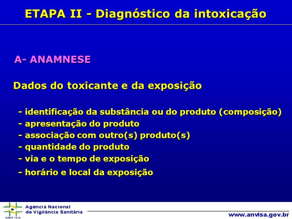 A- ANAMNESE A- ANAMNESE Dados do toxicante e da exposição Dados do toxicante e da exposição - identificação da substância ou do produto (composição) - apresentação do produto - associação com outro(s) produto(s) - quantidade do produto - via e o tempo de exposição - horário e local da exposição ETAPA II - Diagnóstico da intoxicação