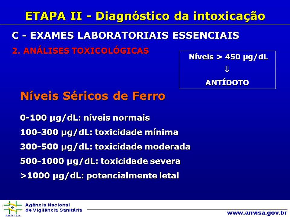 Níveis Séricos de Ferro 0-100 µg/dL: níveis normais 100-300 µg/dL: toxicidade mínima 300-500 µg/dL: toxicidade moderada 500-1000 µg/dL: toxicidade severa >1000 µg/dL: potencialmente letal Níveis > 450 µg/dL Níveis > 450 µg/dLANTÍDOTO ETAPA II - Diagnóstico da intoxicação C - EXAMES LABORATORIAIS ESSENCIAIS 2.