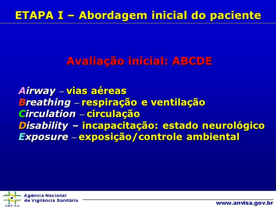 Uso após a avaliação –N-acetilcisteína Paracetamol –Pralidoxima Organofosforados –Deferoxamina Ferro –Azul de Metileno Metemoglobinemia –Quelantes Metais pesados Principais antídotos e antagonistas B- Administração de antídotos/antagonistas
