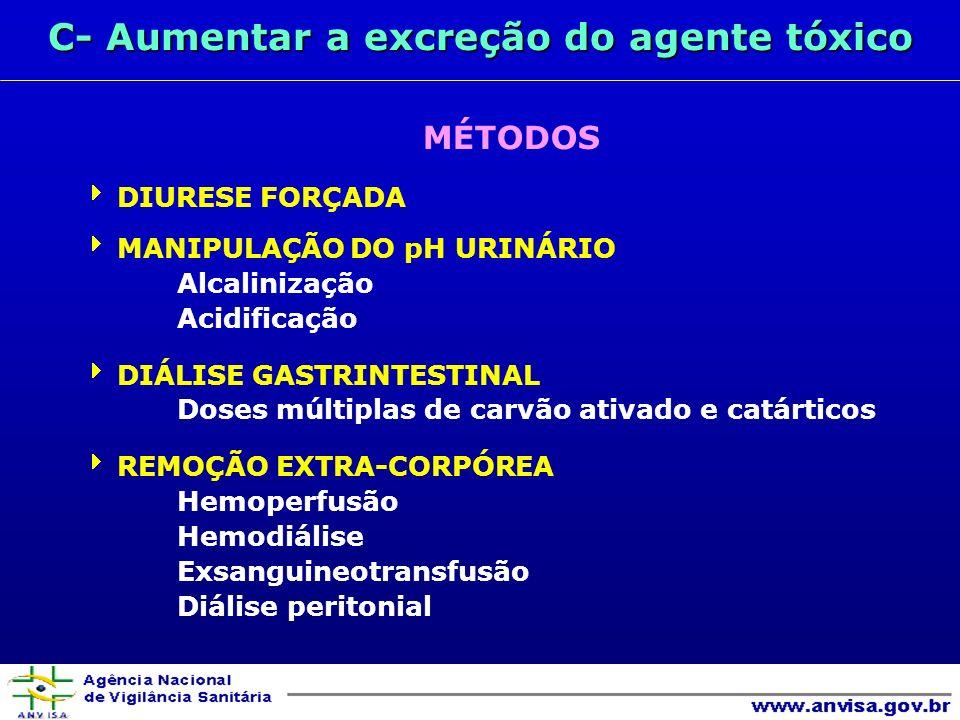 MÉTODOS DIURESE FORÇADA MANIPULAÇÃO DO pH URINÁRIO Alcalinização Acidificação DIÁLISE GASTRINTESTINAL Doses múltiplas de carvão ativado e catárticos REMOÇÃO EXTRA-CORPÓREA Hemoperfusão Hemodiálise Exsanguineotransfusão Diálise peritonial C- Aumentar a excreção do agente tóxico