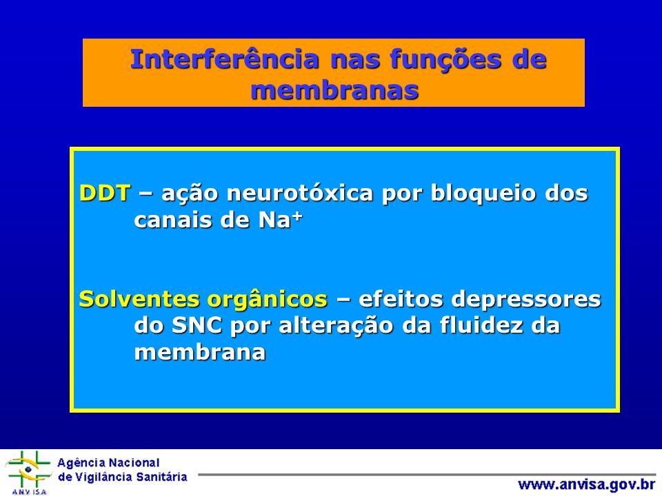Interferência nas funções de membranas DDT – ação neurotóxica por bloqueio dos canais de Na + Solventes orgânicos – efeitos depressores do SNC por alteração da fluidez da membrana