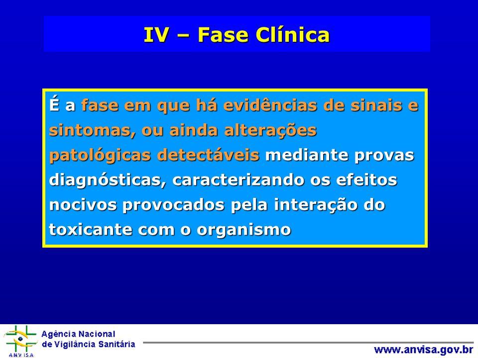 IV – Fase Clínica É a fase em que há evidências de sinais e sintomas, ou ainda alterações patológicas detectáveis mediante provas diagnósticas, caracterizando os efeitos nocivos provocados pela interação do toxicante com o organismo