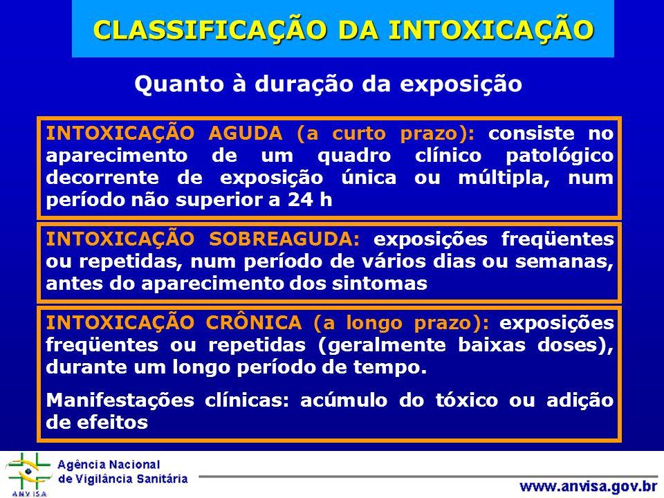 CLASSIFICAÇÃO DA INTOXICAÇÃO INTOXICAÇÃO AGUDA (a curto prazo): consiste no aparecimento de um quadro clínico patológico decorrente de exposição única ou múltipla, num período não superior a 24 h INTOXICAÇÃO SOBREAGUDA: exposições freqüentes ou repetidas, num período de vários dias ou semanas, antes do aparecimento dos sintomas INTOXICAÇÃO CRÔNICA (a longo prazo): exposições freqüentes ou repetidas (geralmente baixas doses), durante um longo período de tempo.