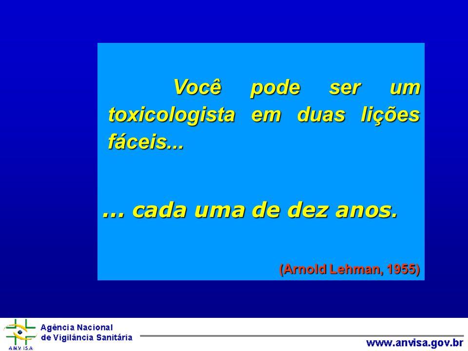 Você pode ser um toxicologista em duas lições fáceis... Você pode ser um toxicologista em duas lições fáceis... (Arnold Lehman, 1955) (Arnold Lehman,