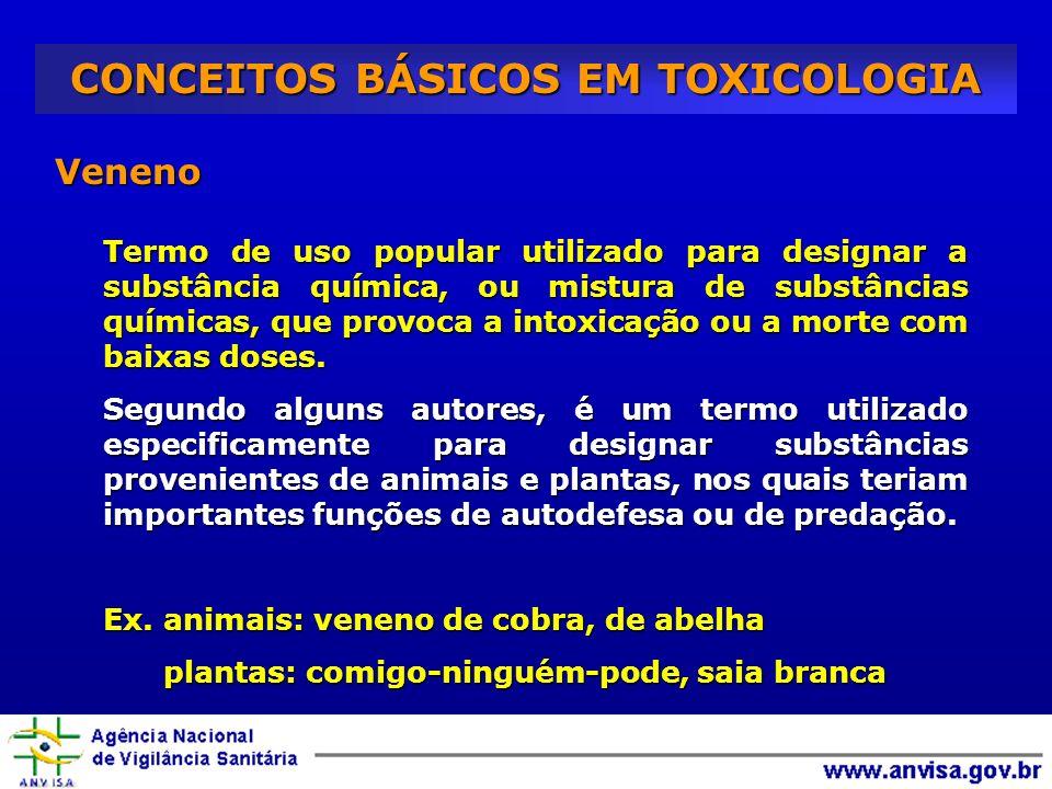 Veneno CONCEITOS BÁSICOS EM TOXICOLOGIA Termo de uso popular utilizado para designar a substância química, ou mistura de substâncias químicas, que provoca a intoxicação ou a morte com baixas doses.