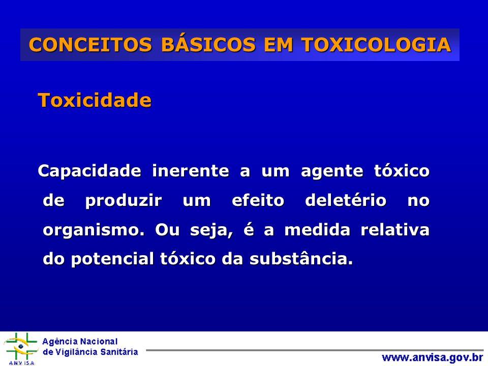 Toxicidade Capacidade inerente a um agente tóxico de produzir um efeito deletério no organismo.