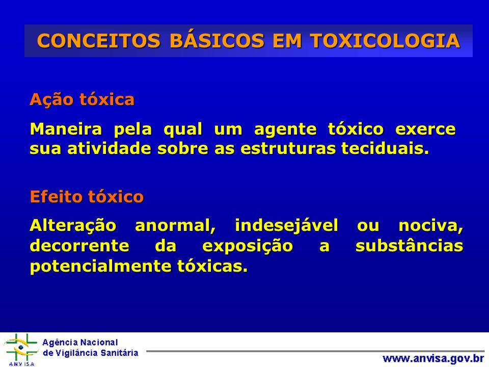CONCEITOS BÁSICOS EM TOXICOLOGIA Efeito tóxico Alteração anormal, indesejável ou nociva, decorrente da exposição a substâncias potencialmente tóxicas.