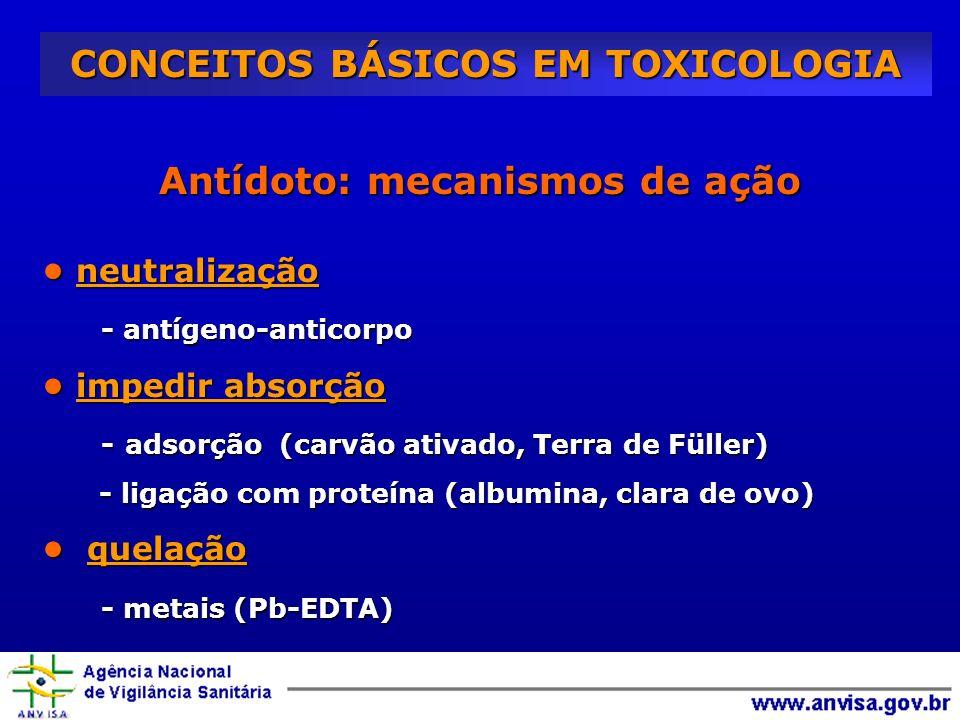 Antídoto: mecanismos de ação neutralização neutralização - antígeno-anticorpo - antígeno-anticorpo impedir absorção impedir absorção - adsorção (carvão ativado, Terra de Füller) - adsorção (carvão ativado, Terra de Füller) - ligação com proteína (albumina, clara de ovo) - ligação com proteína (albumina, clara de ovo) quelação quelação - metais (Pb-EDTA) - metais (Pb-EDTA) CONCEITOS BÁSICOS EM TOXICOLOGIA