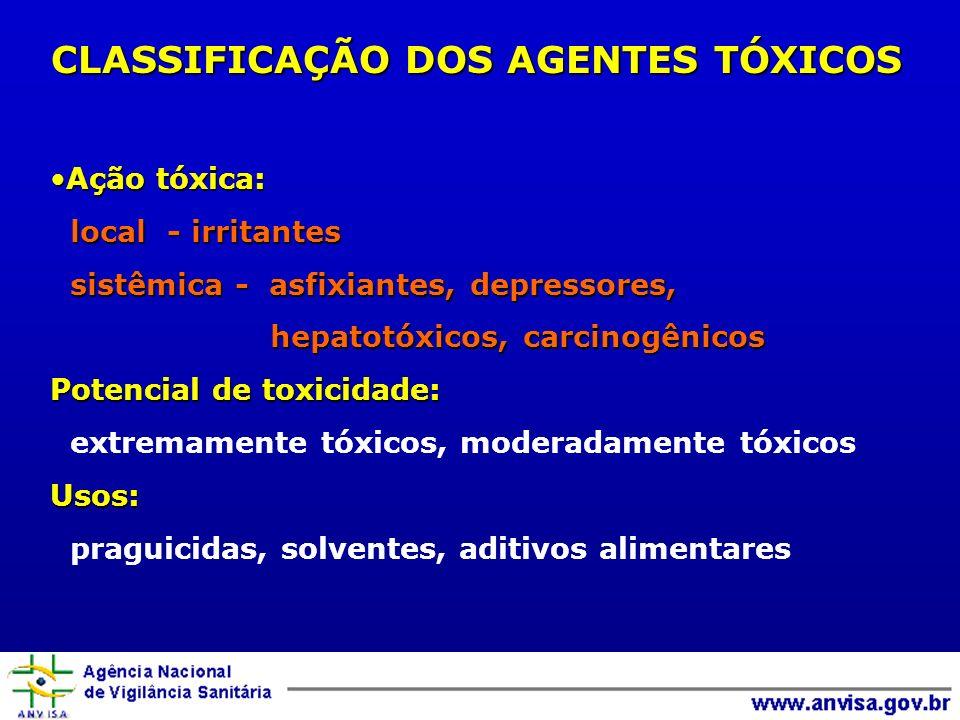 CLASSIFICAÇÃO DOS AGENTES TÓXICOS Ação tóxica:Ação tóxica: local - irritantes sistêmica - asfixiantes, depressores, sistêmica - asfixiantes, depressores, hepatotóxicos, carcinogênicos hepatotóxicos, carcinogênicos Potencial de toxicidade: extremamente tóxicos, moderadamente tóxicosUsos: praguicidas, solventes, aditivos alimentares
