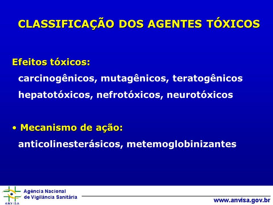 CLASSIFICAÇÃO DOS AGENTES TÓXICOS Efeitos tóxicos: carcinogênicos, mutagênicos, teratogênicos hepatotóxicos, nefrotóxicos, neurotóxicos Mecanismo de ação: Mecanismo de ação: anticolinesterásicos, metemoglobinizantes