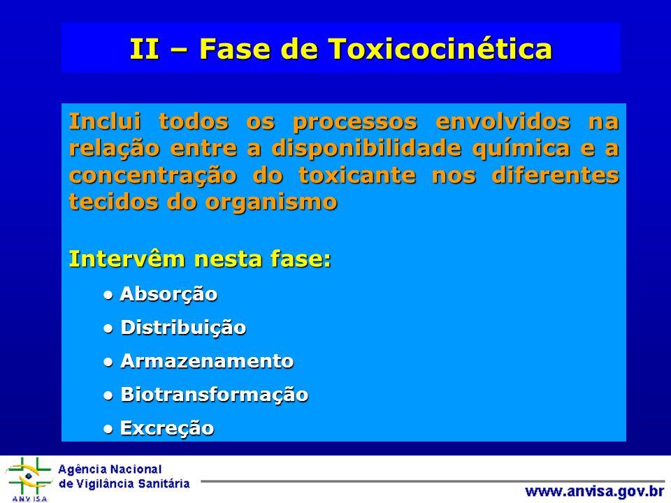 II – Fase de Toxicocinética Inclui todos os processos envolvidos na relação entre a disponibilidade química e a concentração do toxicante nos diferent