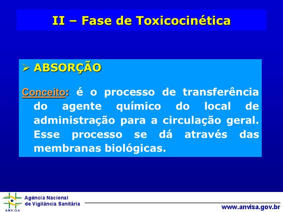 II – Fase de Toxicocinética ABSORÇÃO ABSORÇÃO Conceito : Conceito : é o processo de transferência do agente químico do local de administração para a circulação geral.