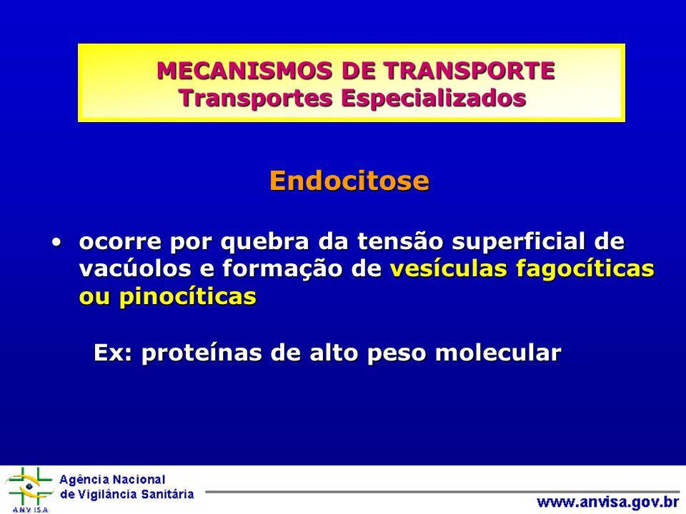 ocorre por quebra da tensão superficial de vacúolos e formação de vesículas fagocíticas ou pinocíticasocorre por quebra da tensão superficial de vacúolos e formação de vesículas fagocíticas ou pinocíticas Ex: proteínas de alto peso molecular MECANISMOS DE TRANSPORTE Transportes Especializados Endocitose Endocitose