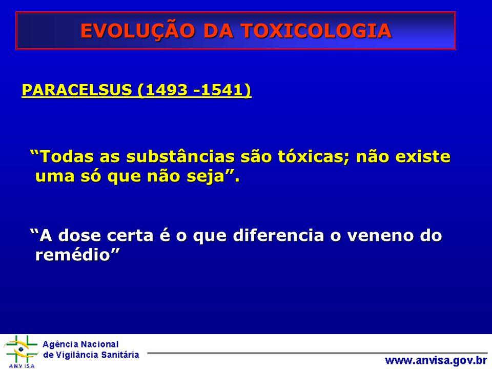 Todas as substâncias são tóxicas; não existe uma só que não seja. A dose certa é o que diferencia o veneno do remédio PARACELSUS (1493 -1541) EVOLUÇÃO