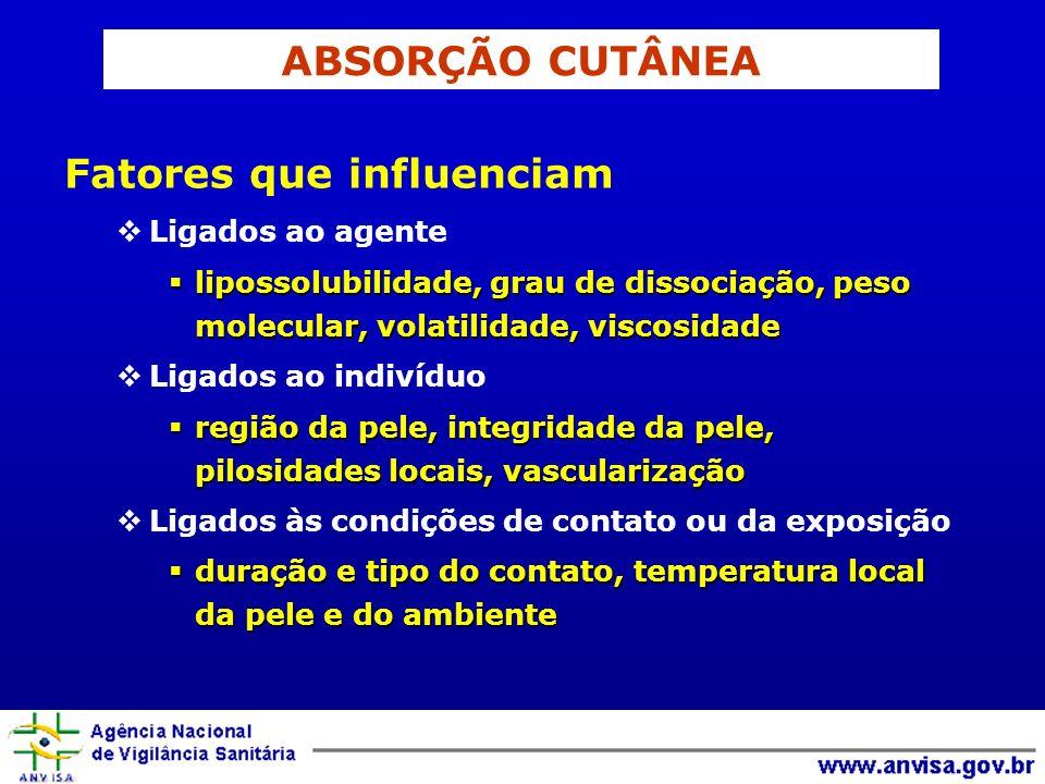 Fatores que influenciam Ligados ao agente lipossolubilidade, grau de dissociação, peso molecular, volatilidade, viscosidade lipossolubilidade, grau de