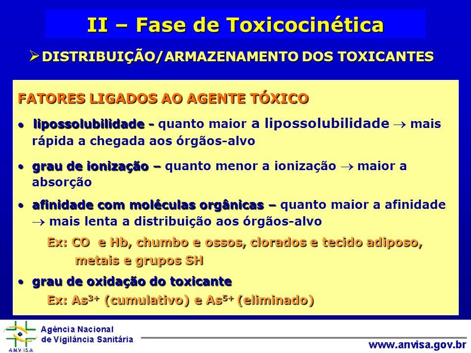 II – Fase de Toxicocinética DISTRIBUIÇÃO/ARMAZENAMENTO DOS TOXICANTES DISTRIBUIÇÃO/ARMAZENAMENTO DOS TOXICANTES FATORES LIGADOS AO AGENTE TÓXICO lipossolubilidade - lipossolubilidade - quanto maior a lipossolubilidade mais rápida a chegada aos órgãos-alvo grau de ionização –grau de ionização – quanto menor a ionização maior a absorção afinidade com moléculas orgânicas –afinidade com moléculas orgânicas – quanto maior a afinidade mais lenta a distribuição aos órgãos-alvo Ex: CO e Hb, chumbo e ossos, clorados e tecido adiposo, metais e grupos SH metais e grupos SH grau de oxidação do toxicantegrau de oxidação do toxicante Ex: As 3+ (cumulativo) e As 5+ (eliminado)