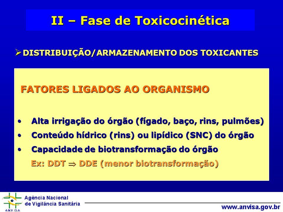 II – Fase de Toxicocinética DISTRIBUIÇÃO/ARMAZENAMENTO DOS TOXICANTES DISTRIBUIÇÃO/ARMAZENAMENTO DOS TOXICANTES FATORES LIGADOS AO ORGANISMO Alta irrigação do órgão (fígado, baço, rins, pulmões)Alta irrigação do órgão (fígado, baço, rins, pulmões) Conteúdo hídrico (rins) ou lipídico (SNC) do órgãoConteúdo hídrico (rins) ou lipídico (SNC) do órgão Capacidade de biotransformação do órgãoCapacidade de biotransformação do órgão Ex: DDT DDE (menor biotransformação) Ex: DDT DDE (menor biotransformação)