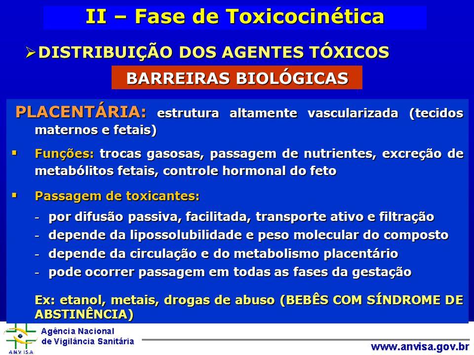 II – Fase de Toxicocinética DISTRIBUIÇÃO DOS AGENTES TÓXICOS DISTRIBUIÇÃO DOS AGENTES TÓXICOS BARREIRAS BIOLÓGICAS PLACENTÁRIA: estrutura altamente vascularizada (tecidos maternos e fetais) PLACENTÁRIA: estrutura altamente vascularizada (tecidos maternos e fetais) Funções: trocas gasosas, passagem de nutrientes, excreção de metabólitos fetais, controle hormonal do feto Funções: trocas gasosas, passagem de nutrientes, excreção de metabólitos fetais, controle hormonal do feto Passagem de toxicantes: Passagem de toxicantes: - por difusão passiva, facilitada, transporte ativo e filtração - depende da lipossolubilidade e peso molecular do composto - depende da circulação e do metabolismo placentário - pode ocorrer passagem em todas as fases da gestação Ex: etanol, metais, drogas de abuso (BEBÊS COM SÍNDROME DE ABSTINÊNCIA)