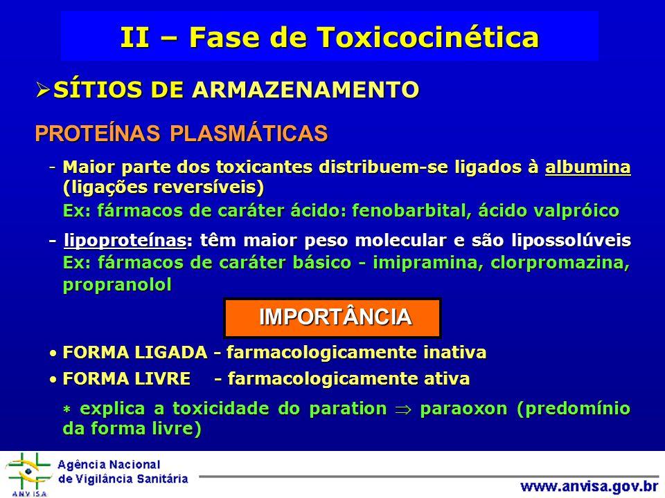 II – Fase de Toxicocinética SÍTIOS DE ARMAZENAMENTO SÍTIOS DE ARMAZENAMENTO PROTEÍNAS PLASMÁTICAS -Maior parte dos toxicantes distribuem-se ligados à albumina (ligações reversíveis) Ex: fármacos de caráter ácido: fenobarbital, ácido valpróico - lipoproteínas: têm maior peso molecular e são lipossolúveis Ex: fármacos de caráter básico - imipramina, clorpromazina, propranolol FORMA LIGADA - farmacologicamente inativaFORMA LIGADA - farmacologicamente inativa FORMA LIVRE - farmacologicamente ativaFORMA LIVRE - farmacologicamente ativa explica a toxicidade do paration paraoxon (predomínio da forma livre) explica a toxicidade do paration paraoxon (predomínio da forma livre) IMPORTÂNCIA IMPORTÂNCIA