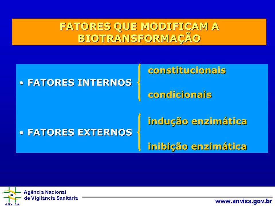 FATORES QUE MODIFICAM A BIOTRANSFORMAÇÃO constitucionais FATORES INTERNOS FATORES INTERNOS condicionais condicionais indução enzimática indução enzimática FATORES EXTERNOS FATORES EXTERNOS inibição enzimática